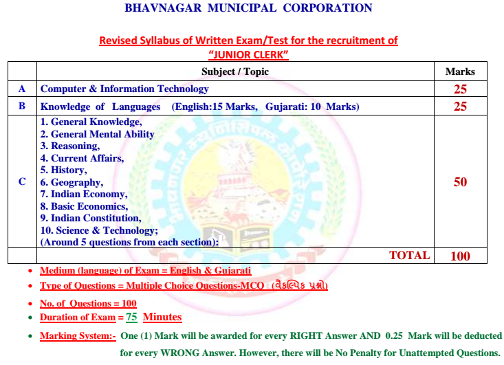 BMC Gujarat Clerk Previous Papers