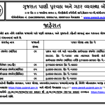 GWSSB Recruitment for Various Posts 2016
