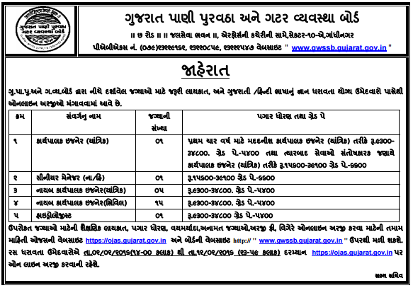 GWSSB Recruitment for Various Posts (OJAS)
